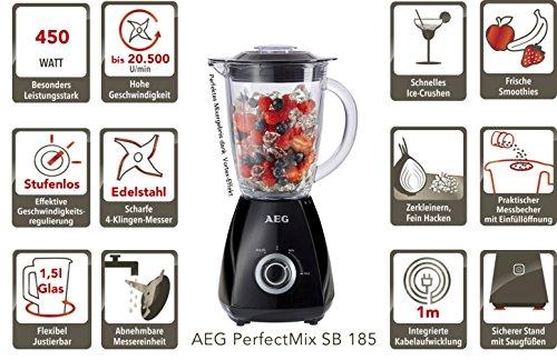 AEG SB185 Standmixer (450 Watt, 1,5 Liter Glaskrug) schwarz
