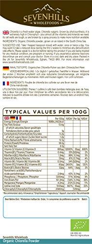 Sevenhills Wholefoods Chlorella-Pulver Bio 1kg