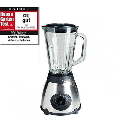 VitaSpeed Edelstahl Standmixer / Smoothie Maker mit Glaskrug (500 Watt), 1,5 L Fassungsvermögen, Mixer mit 19.000 U/min max., Edelstahl